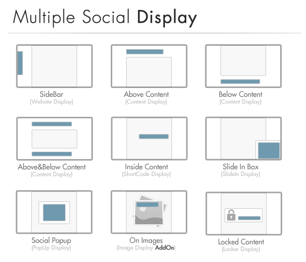 social_display