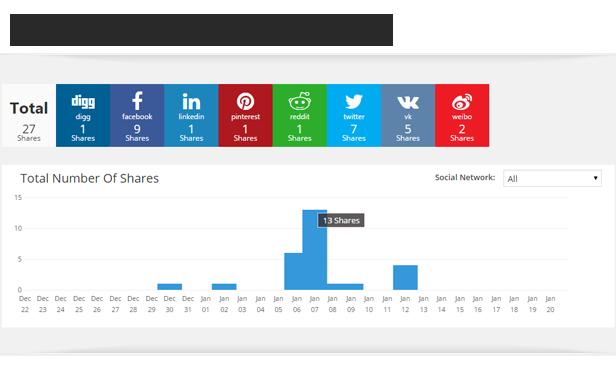 Social Share & Locker Pro WordPress Plugin - 11